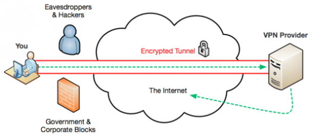 2-vpn-diagram-615x275