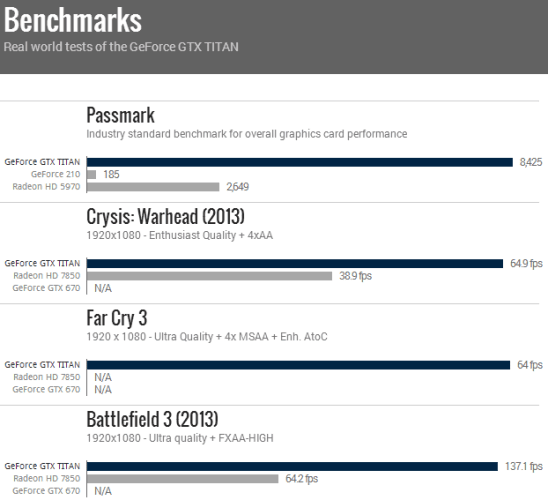 6-benchmarks
